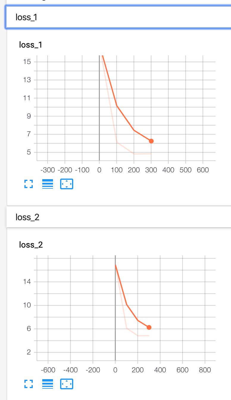 Tensorboard screenshot: showing a decrease in loss as training epochs increase.