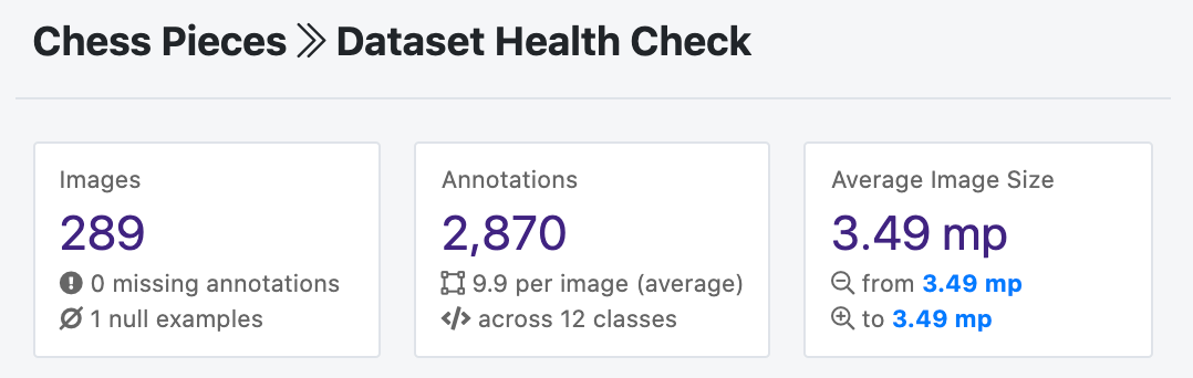 Roboflow Screenshot: Dataset Health Check (289 images, 0 missing annotations, 1 null example)