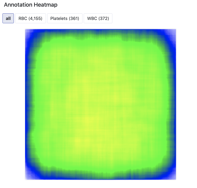 Roboflow Screenshot: Annotation Heatmap of all BCCD classes (evenly distributed except the corners)