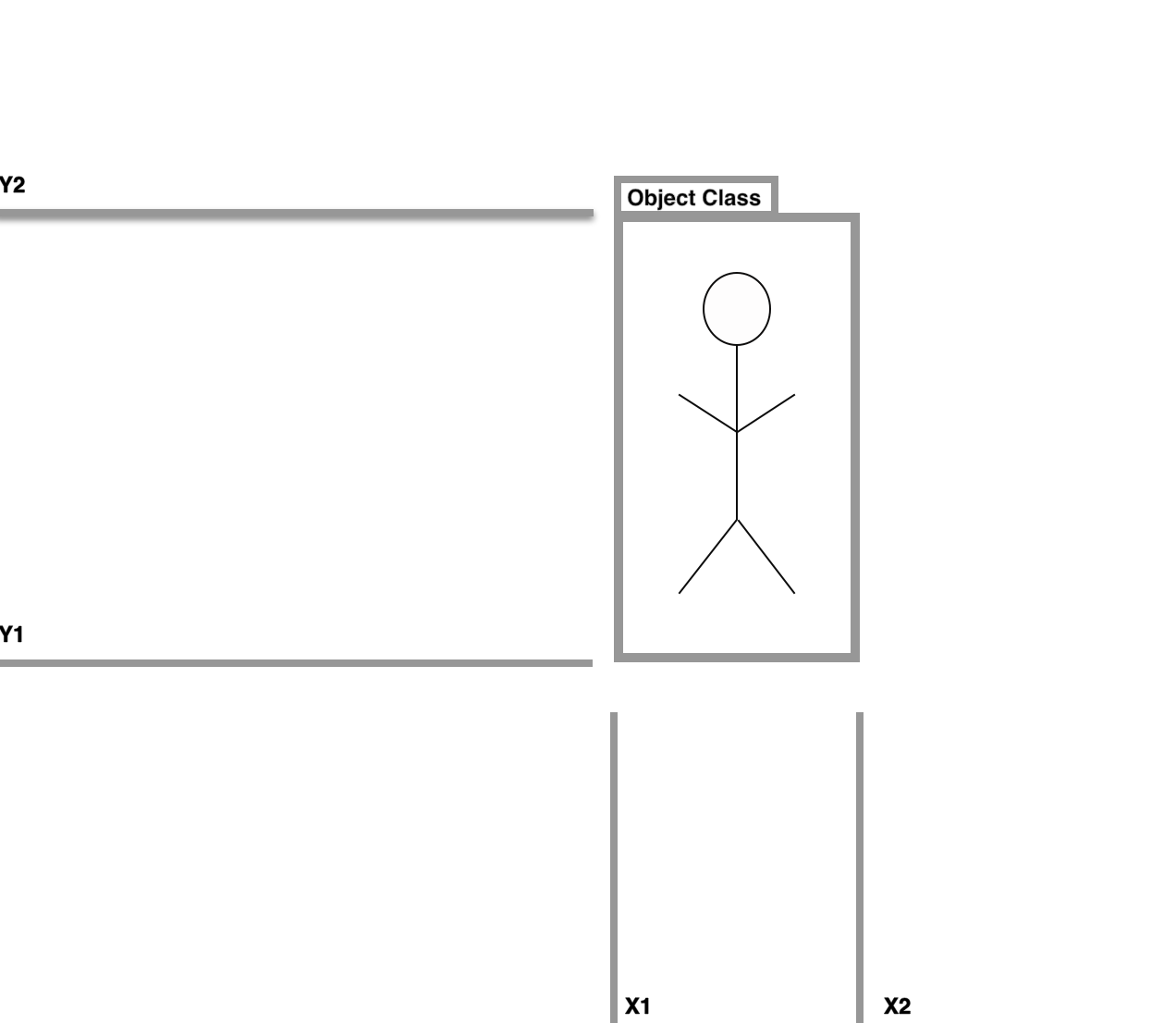 Stick figure enclosed in a gray bounding box with x1, y1, x2, y2 labeled.