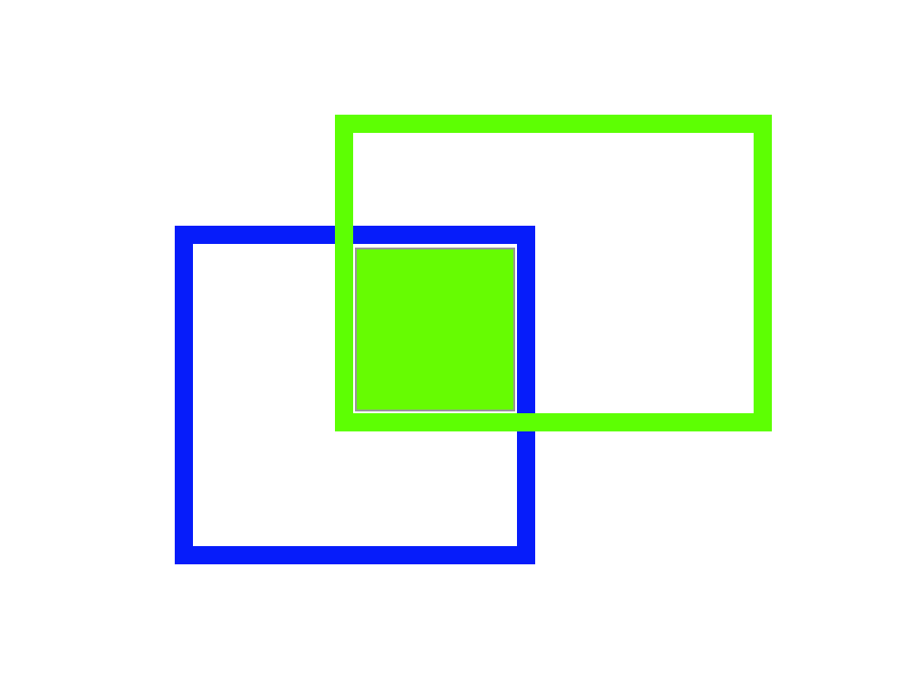 A green bounding box intersecting a blue bounding box with the intersected area shaded green.