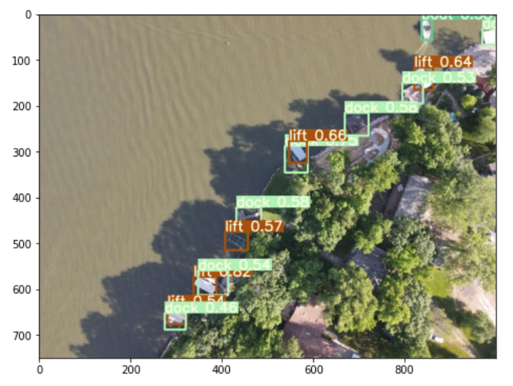 Output of model inference finding bounding boxes for docks and lifts in aerial photo taken from a drone.