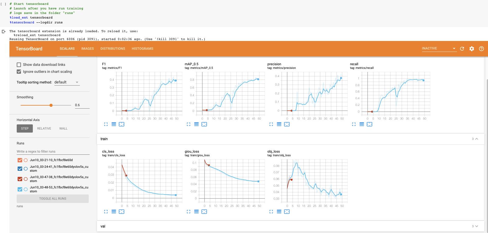 Tensorboard Screenshot: Training results.