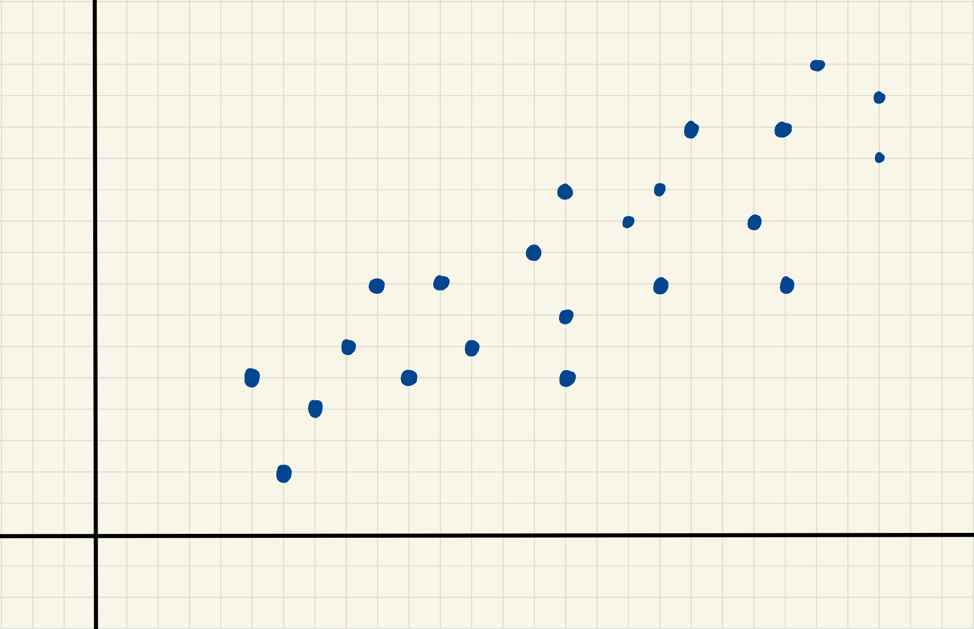 A hand-drawn scatterplot of blue dots on a two-dimensional grid.
