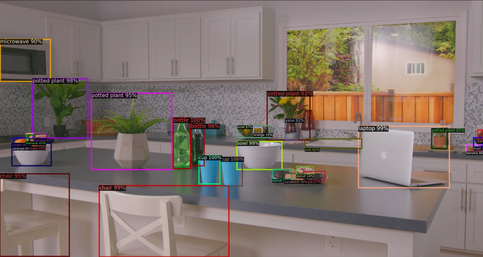 Object detection in Facebook Portal