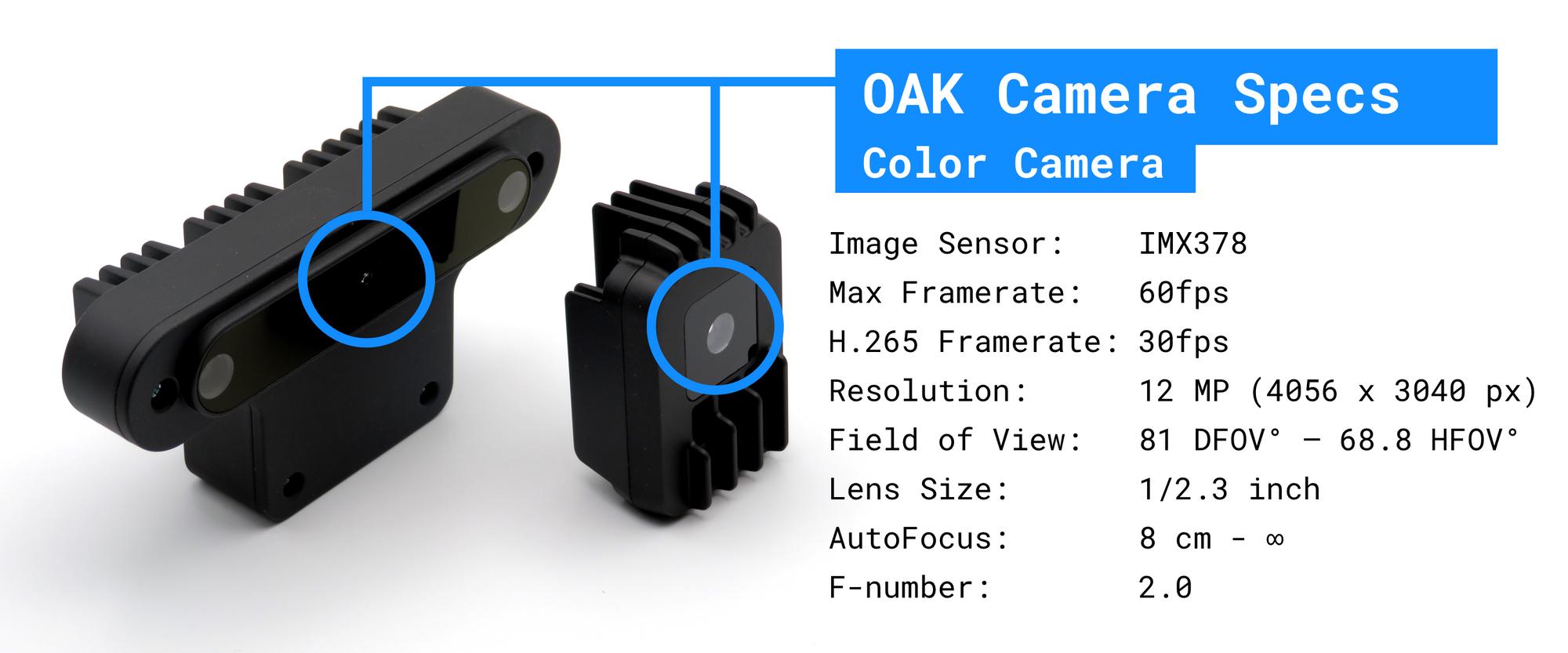 Luxonis OpenCV AI Kit OAK specs